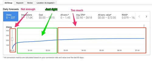 adwords_charted_out_for_DR.jpg