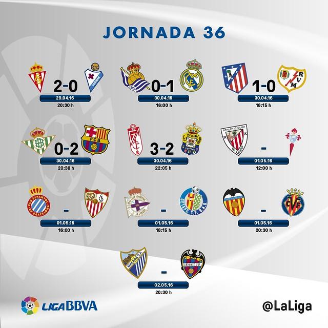 Liga BBVA (Jornada 36): Resultados