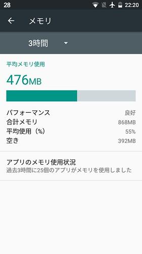 20160213_lt26i_marshmallow_memory