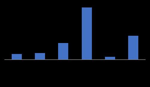 PALs 2010 2014 (Filtro por Estado)_Reformas constitucionales y leyes sancionadas (26-06-14)