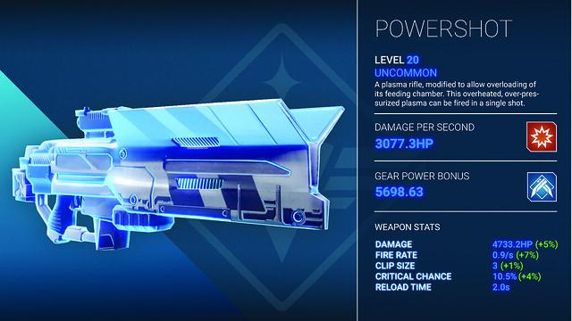 Alienation: Powershot