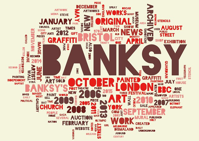banksy-word-cloud