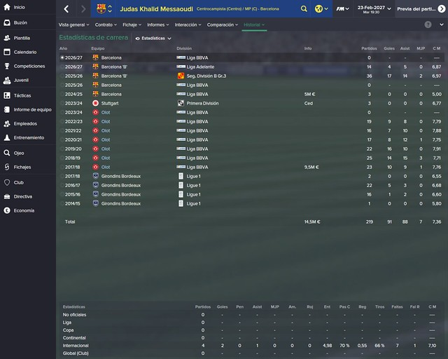 Football Manager: Khalid Messaoudi - UE Olot