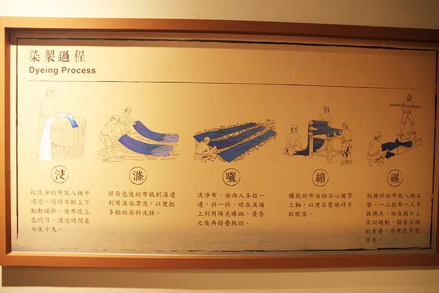 3蘭陽博物館-藍染特展18