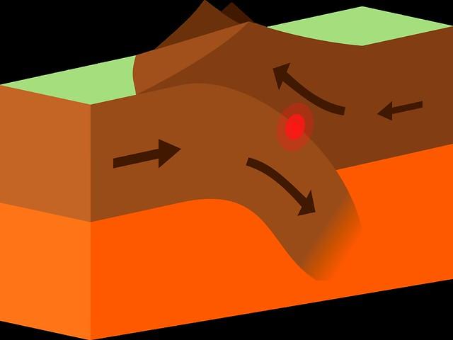 भूकम्प - प्लेट विवर्तनिक सिद्धान्त