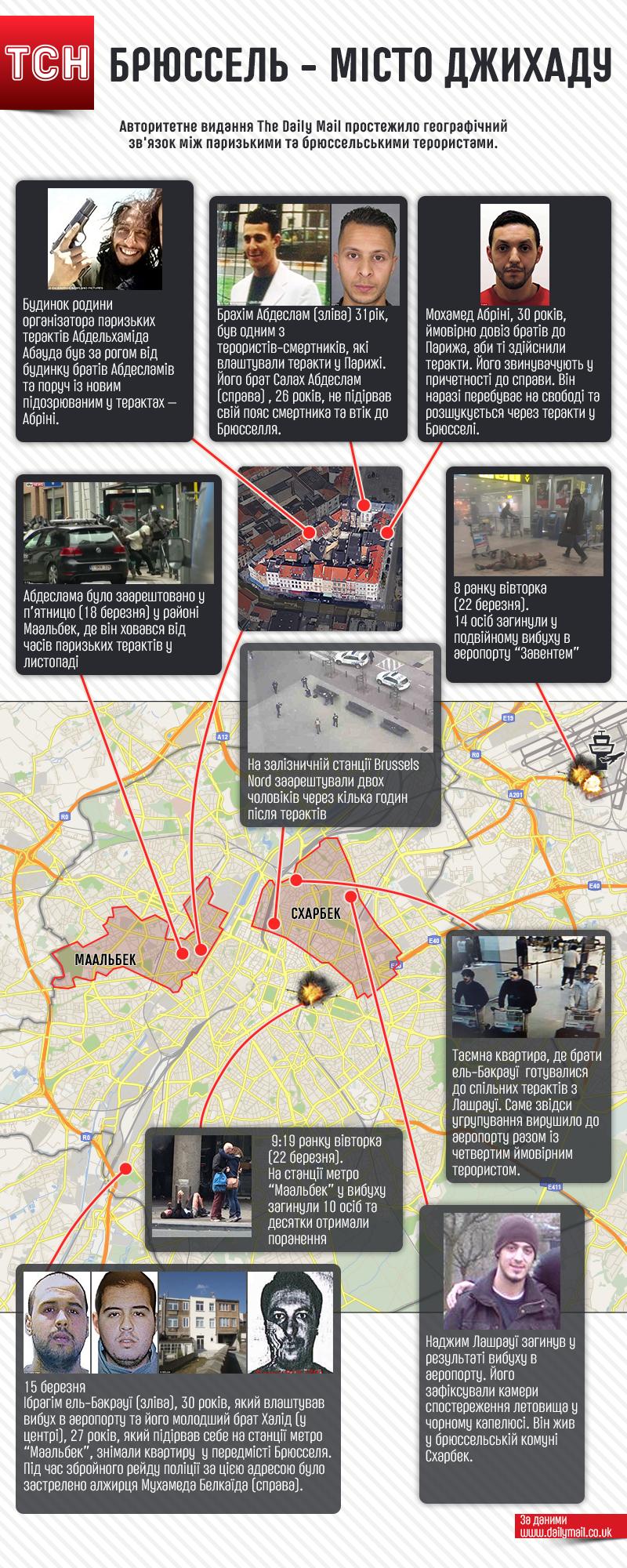 Брюссель-місто джихада