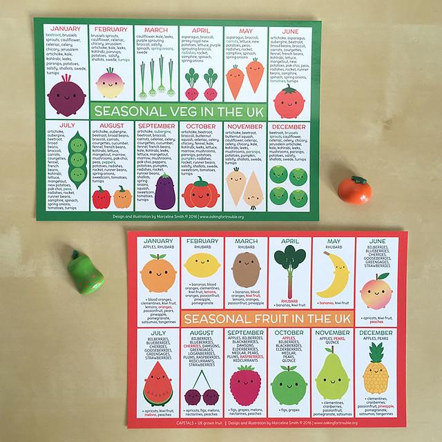 UK Seasonal Fruit & Vegetables postcards