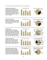 2015 Mint report p6