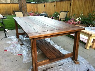 finished stain