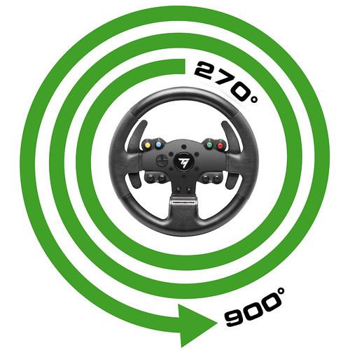 Picto900-TMX