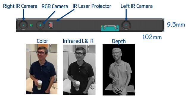 Intel Realsense Robotic Development Kit
