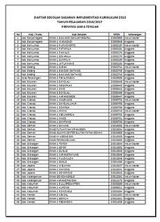 Daftar Sekolah sasaran kur 2013 tahun 2016-1