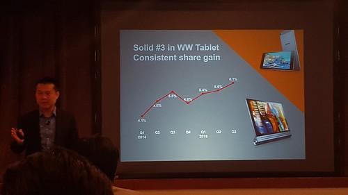 แนวโน้มของตลาดแท็บเล็ตเป็นขาลง แต่ Lenovo มีจุดยืนที่มั่นคงขึ้น