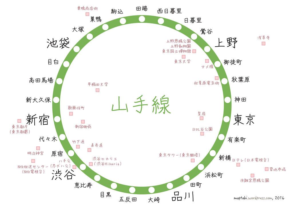 yamanote_line_spot