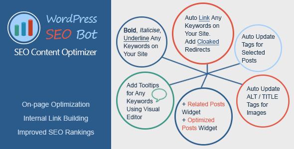 WordPress SEO Bot v1.0.1