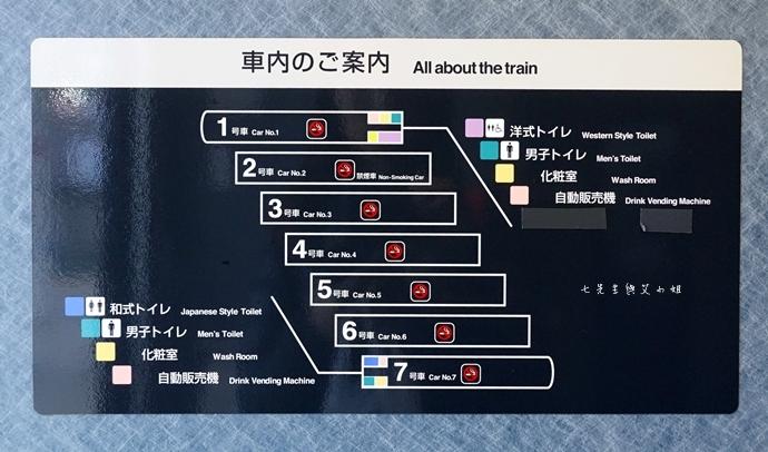 16 西武鐵道特急 川越一日遊 行程推薦