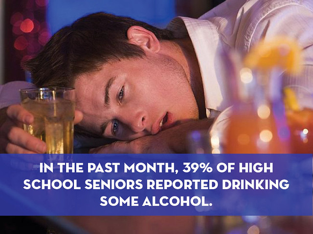 39% of high school seniors reported drinking some alcohol thumbnail