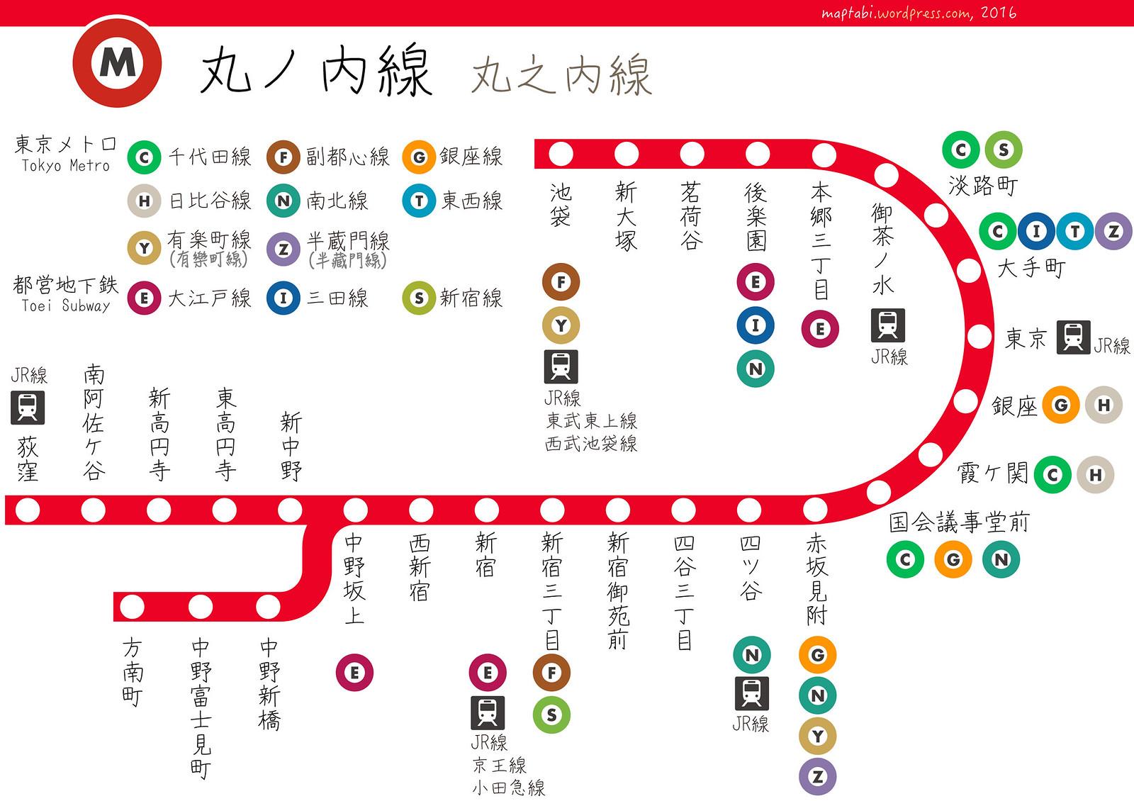 metro_marunouchi_line_detail