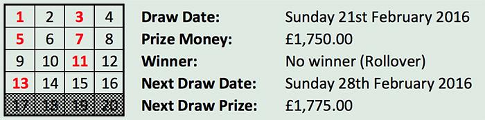 Lottery 21022016