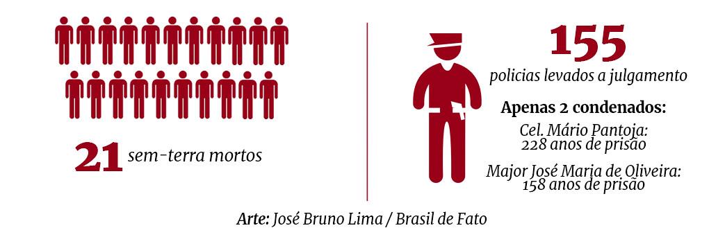 Arte: José Bruno Lima