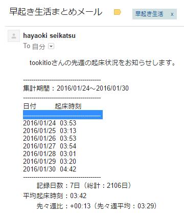 20160131_hayaoki