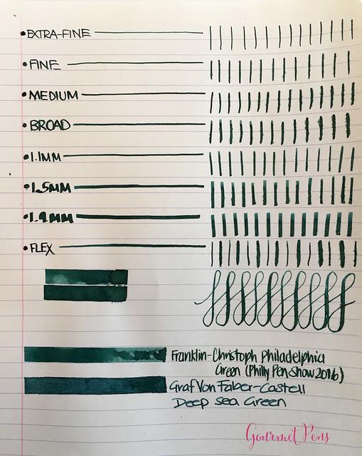 Ink Shot Review Franklin-Christoph Philadelphia Green @1901FC @CarnivalofPens (10)