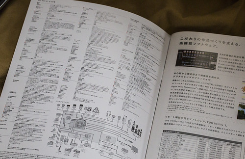 EOS 80D カタログ_07