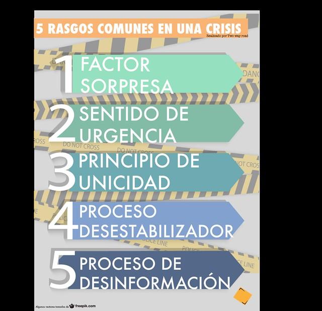COMUNICACIÓN-DE-CRISIS-I