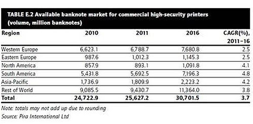 Banknote market table