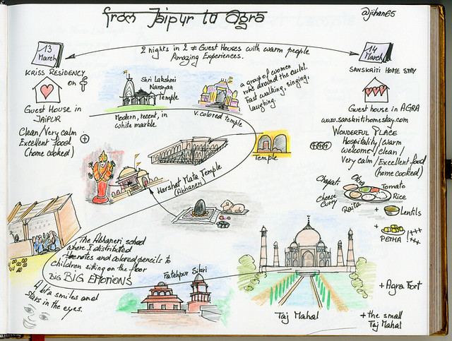 Sketchnotes from India - From Jaipur to Agra