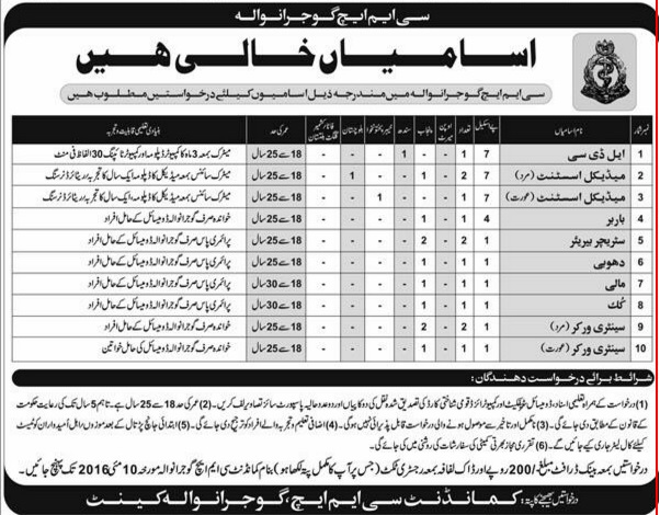 CMH Gujranwala Jobs 2016
