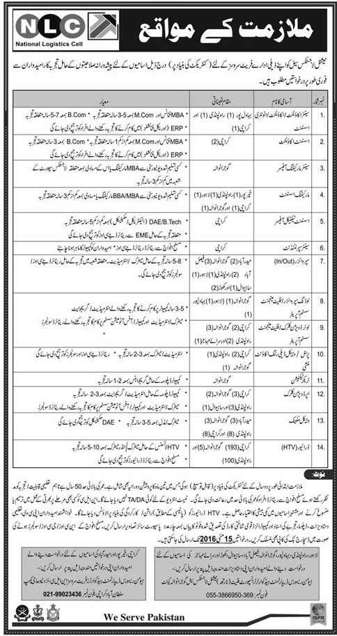 Career Opportunities in NLC Pakistan