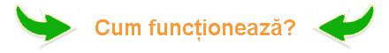 Cum-functioneaza-Consultatii medicale online la domiciliu Bucuresti Sector si Ilfov