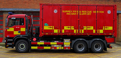 12. Prime Mover and Incident Support PODS