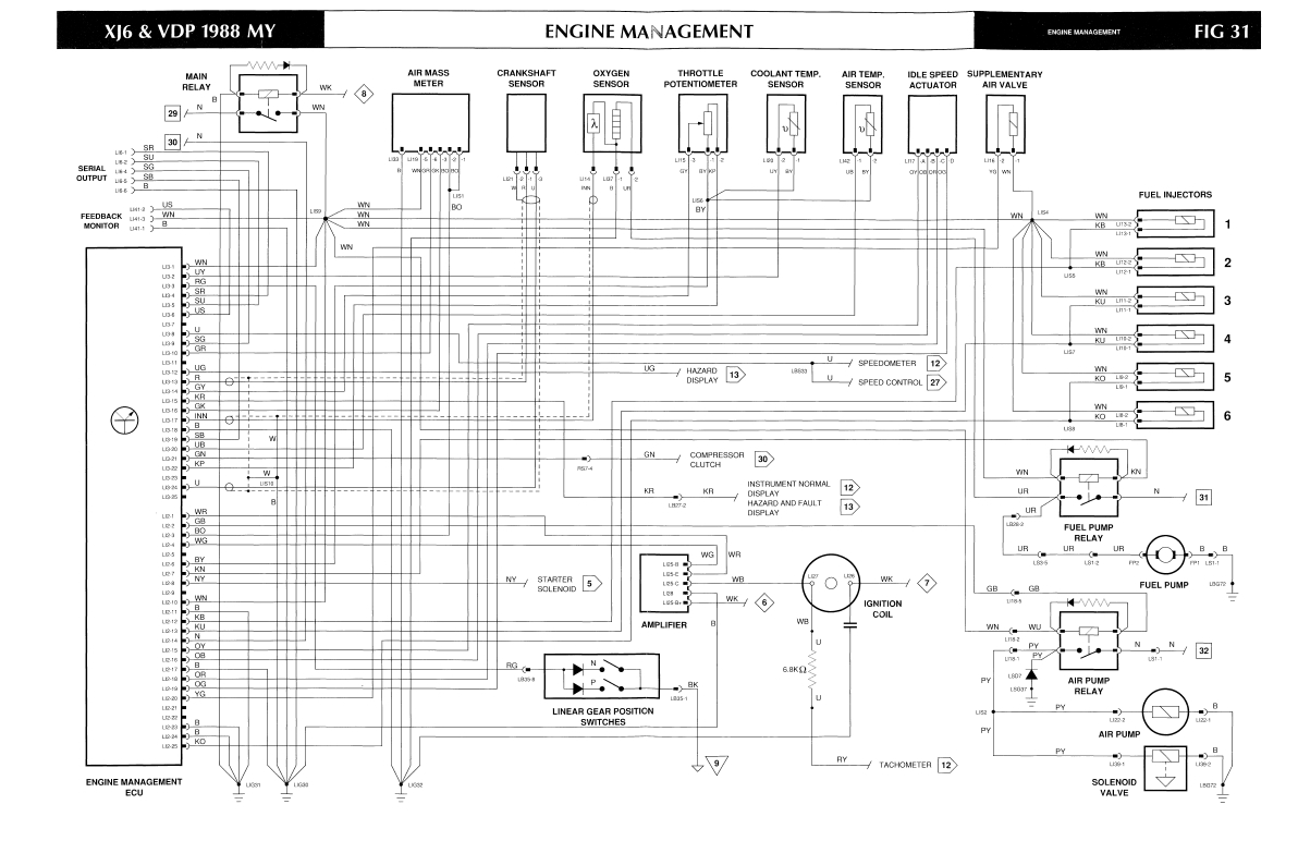 1986 jaguar xj6 wiring diagram wiring diagram table X300 Wiring Diagram