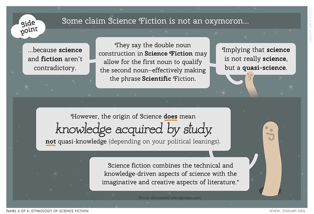 Panel 4/6: Etymology of science fiction