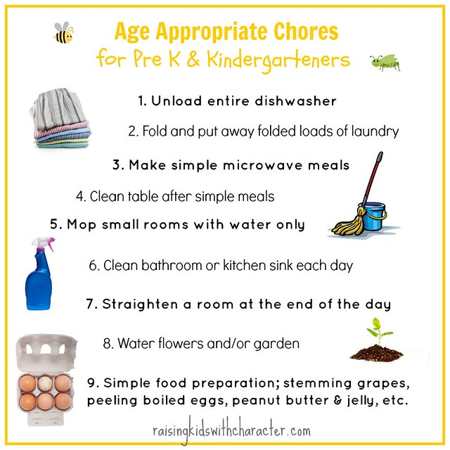 Age Appropriate Chores for Kindergarteners
