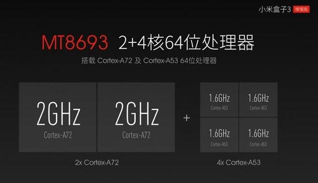 Xiaomi Mi Box 3 Pro