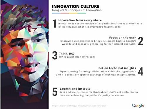 Nueve principios de innovación de Google
