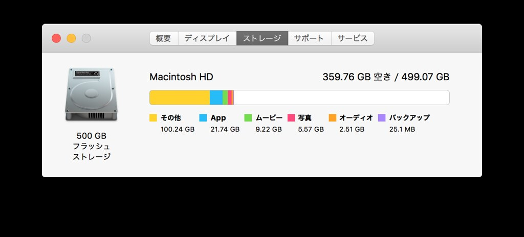 スクリーンショット 2016-04-29 11.57.07