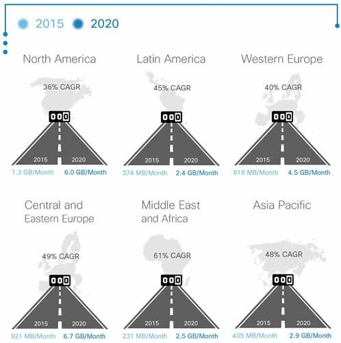 VNI-Infographic.jpg_gss6d
