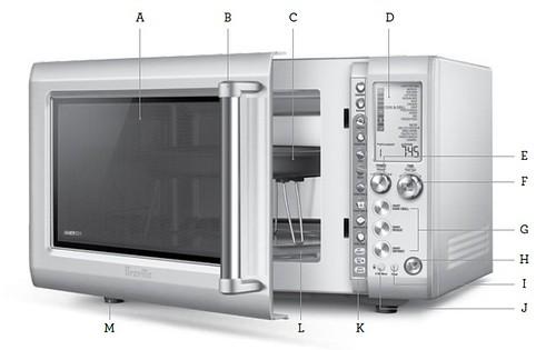 BMO700BSS Know Your Machine