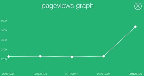analytics_1_150226