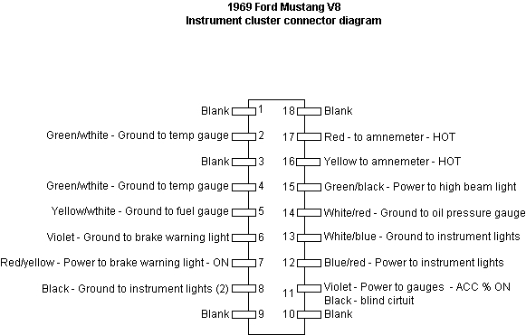 25813862032_7e0622ede4_o blank cluster diagram blank eco maps samples \u2022 wiring diagram  at sewacar.co