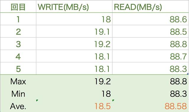 スクリーンショット 2016-04-17 14.57.32