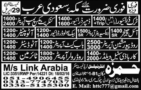 Mukkha  Saudi Arabia Jobs 2016