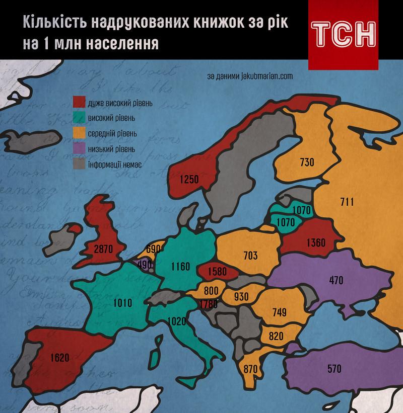 Кількість надрукованих книжок у країнах Європи