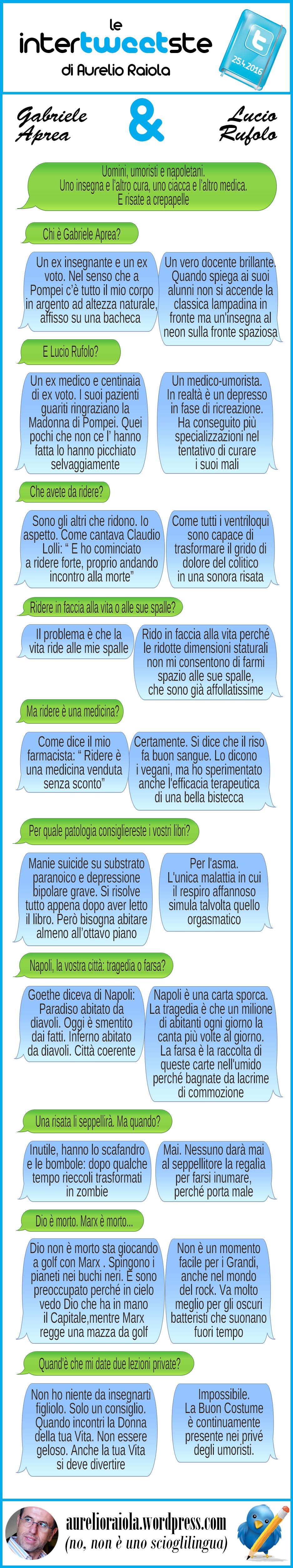 20160425-Intertweetste-Gabriela-Aprea-e-Lucio-Rufolo