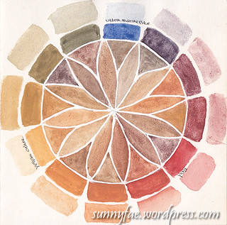 colour wheel red yellow ocre ultra marine