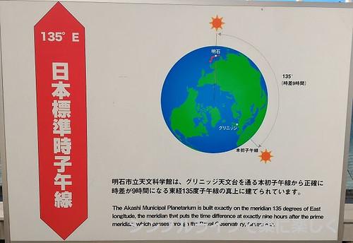 明石天文科学館、子午線説明板